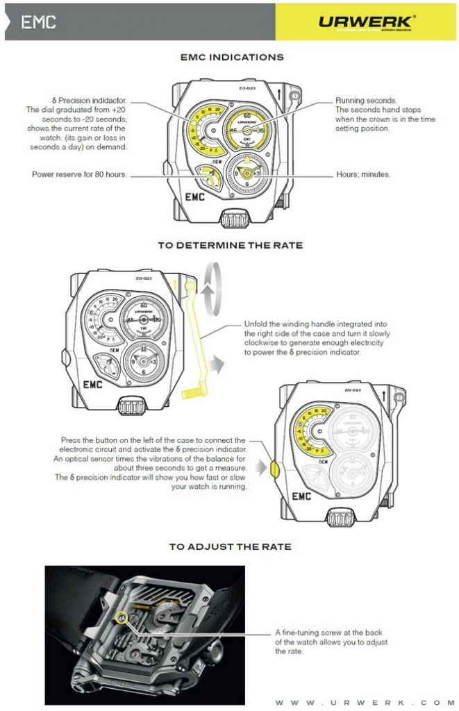 urwerk-emc-instructions